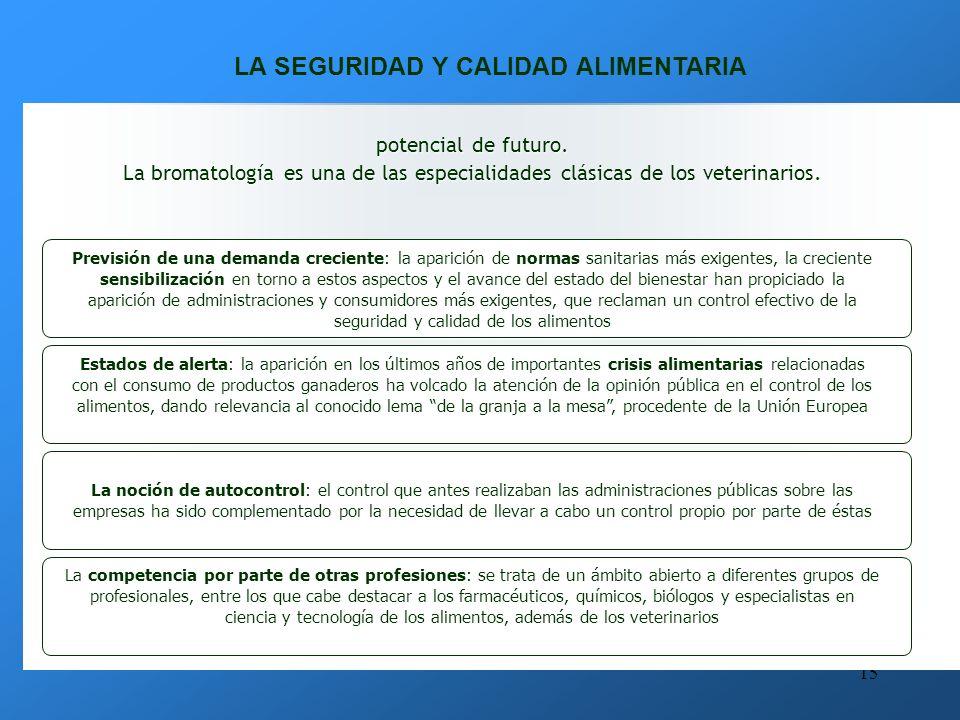 14 ESPECIALIDADES. LICENCIADO EN VETERINARIA BROMATOLOGIA, SANIDAD Y TECNOLOGIA DE LOS ALIMENTOS