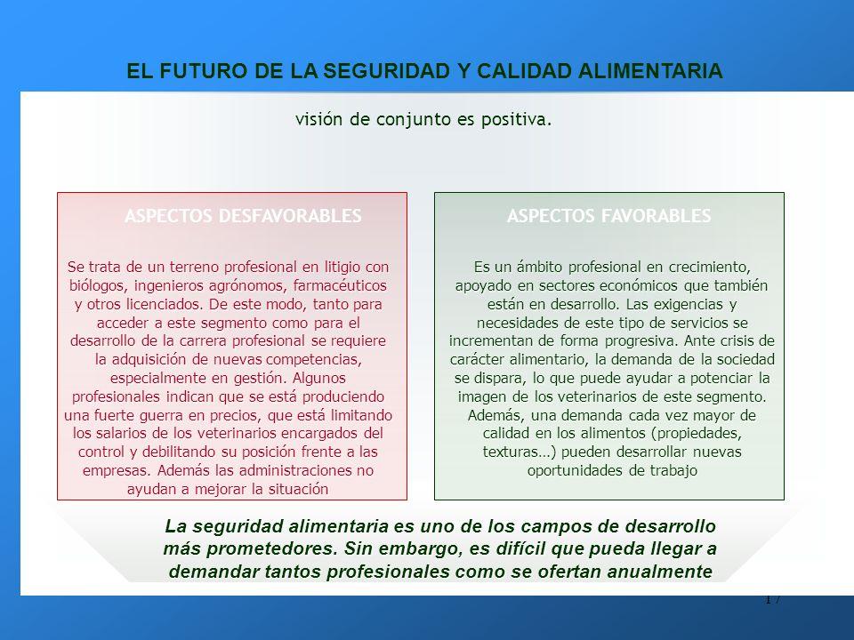 16 LA ELECCIÓN DE LA SEGURIDAD ALIMENTARIA COMO ESPECIALIDAD PARA LOS ESTUDIANTES Tradicionalmente, en la carrera de veterinaria siempre ha existido la especialidad de bromatología.