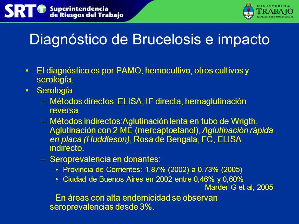Diagnóstico de Brucelosis e impacto El diagnóstico es por PAMO, hemocultivo, otros cultivos y serología. Serología: –Métodos directos: ELISA, IF direc