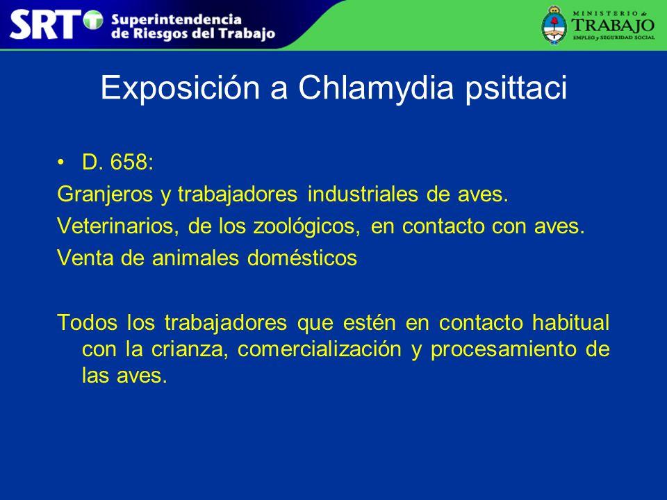 Exposición a Chlamydia psittaci D. 658: Granjeros y trabajadores industriales de aves. Veterinarios, de los zoológicos, en contacto con aves. Venta de