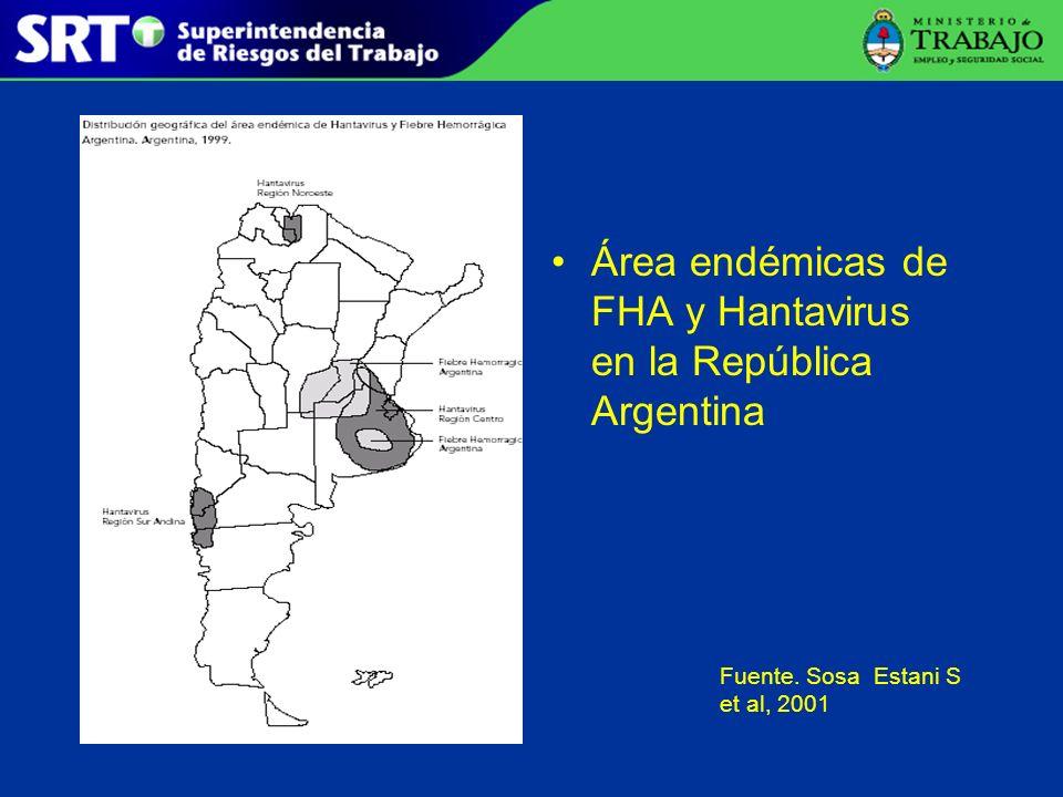 Área endémicas de FHA y Hantavirus en la República Argentina Fuente. Sosa Estani S et al, 2001