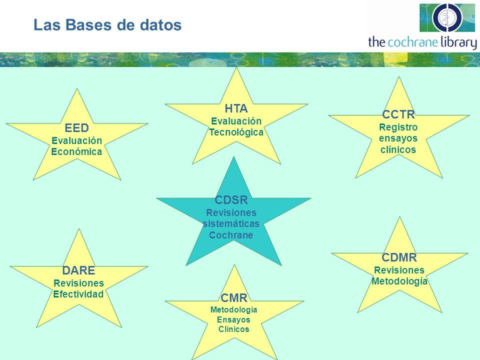 Las Bases de datos CDSR Revisiones sistemáticas Cochrane CCTR Registro ensayos clínicos DARE Revisiones Efectividad CDMR Revisiones Metodología CMR Metodología Ensayos Clínicos HTA Evaluación Tecnológica EED Evaluación Económica