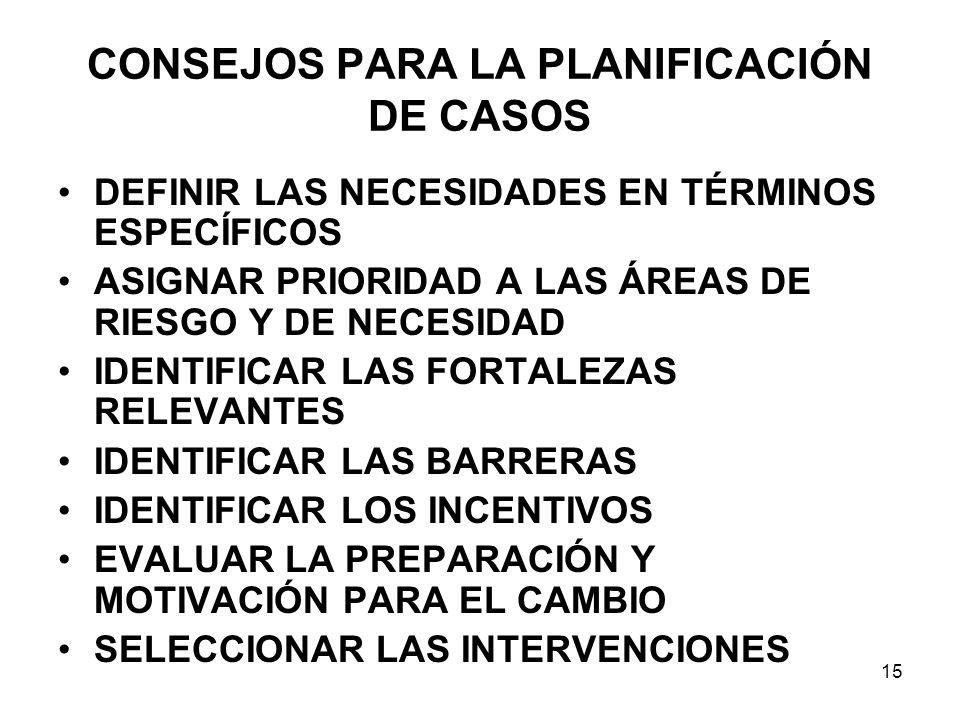 CONSEJOS PARA LA PLANIFICACIÓN DE CASOS DEFINIR LAS NECESIDADES EN TÉRMINOS ESPECÍFICOS ASIGNAR PRIORIDAD A LAS ÁREAS DE RIESGO Y DE NECESIDAD IDENTIFICAR LAS FORTALEZAS RELEVANTES IDENTIFICAR LAS BARRERAS IDENTIFICAR LOS INCENTIVOS EVALUAR LA PREPARACIÓN Y MOTIVACIÓN PARA EL CAMBIO SELECCIONAR LAS INTERVENCIONES 15