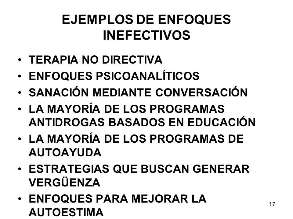 EJEMPLOS DE ENFOQUES INEFECTIVOS TERAPIA NO DIRECTIVA ENFOQUES PSICOANALÍTICOS SANACIÓN MEDIANTE CONVERSACIÓN LA MAYORÍA DE LOS PROGRAMAS ANTIDROGAS BASADOS EN EDUCACIÓN LA MAYORÍA DE LOS PROGRAMAS DE AUTOAYUDA ESTRATEGIAS QUE BUSCAN GENERAR VERGÜENZA ENFOQUES PARA MEJORAR LA AUTOESTIMA 17