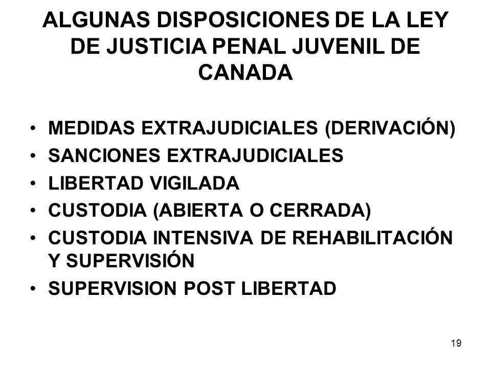ALGUNAS DISPOSICIONES DE LA LEY DE JUSTICIA PENAL JUVENIL DE CANADA MEDIDAS EXTRAJUDICIALES (DERIVACIÓN) SANCIONES EXTRAJUDICIALES LIBERTAD VIGILADA CUSTODIA (ABIERTA O CERRADA) CUSTODIA INTENSIVA DE REHABILITACIÓN Y SUPERVISIÓN SUPERVISION POST LIBERTAD 19