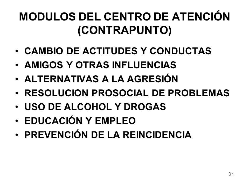 MODULOS DEL CENTRO DE ATENCIÓN (CONTRAPUNTO) CAMBIO DE ACTITUDES Y CONDUCTAS AMIGOS Y OTRAS INFLUENCIAS ALTERNATIVAS A LA AGRESIÓN RESOLUCION PROSOCIAL DE PROBLEMAS USO DE ALCOHOL Y DROGAS EDUCACIÓN Y EMPLEO PREVENCIÓN DE LA REINCIDENCIA 21