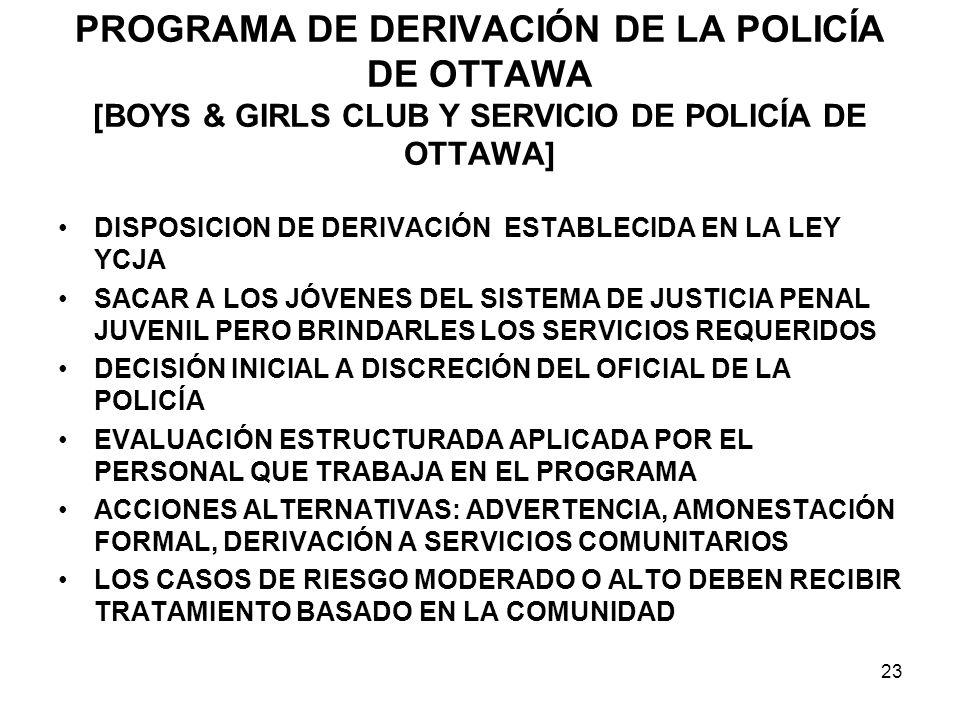 PROGRAMA DE DERIVACIÓN DE LA POLICÍA DE OTTAWA [BOYS & GIRLS CLUB Y SERVICIO DE POLICÍA DE OTTAWA] DISPOSICION DE DERIVACIÓN ESTABLECIDA EN LA LEY YCJA SACAR A LOS JÓVENES DEL SISTEMA DE JUSTICIA PENAL JUVENIL PERO BRINDARLES LOS SERVICIOS REQUERIDOS DECISIÓN INICIAL A DISCRECIÓN DEL OFICIAL DE LA POLICÍA EVALUACIÓN ESTRUCTURADA APLICADA POR EL PERSONAL QUE TRABAJA EN EL PROGRAMA ACCIONES ALTERNATIVAS: ADVERTENCIA, AMONESTACIÓN FORMAL, DERIVACIÓN A SERVICIOS COMUNITARIOS LOS CASOS DE RIESGO MODERADO O ALTO DEBEN RECIBIR TRATAMIENTO BASADO EN LA COMUNIDAD 23