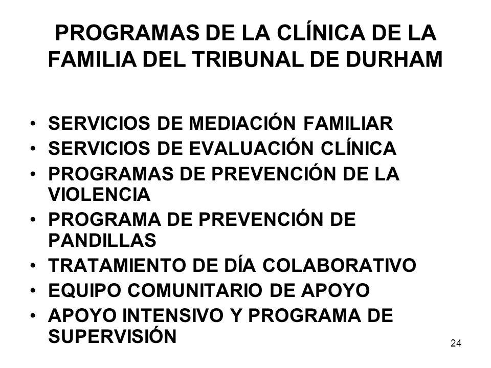 PROGRAMAS DE LA CLÍNICA DE LA FAMILIA DEL TRIBUNAL DE DURHAM SERVICIOS DE MEDIACIÓN FAMILIAR SERVICIOS DE EVALUACIÓN CLÍNICA PROGRAMAS DE PREVENCIÓN DE LA VIOLENCIA PROGRAMA DE PREVENCIÓN DE PANDILLAS TRATAMIENTO DE DÍA COLABORATIVO EQUIPO COMUNITARIO DE APOYO APOYO INTENSIVO Y PROGRAMA DE SUPERVISIÓN 24