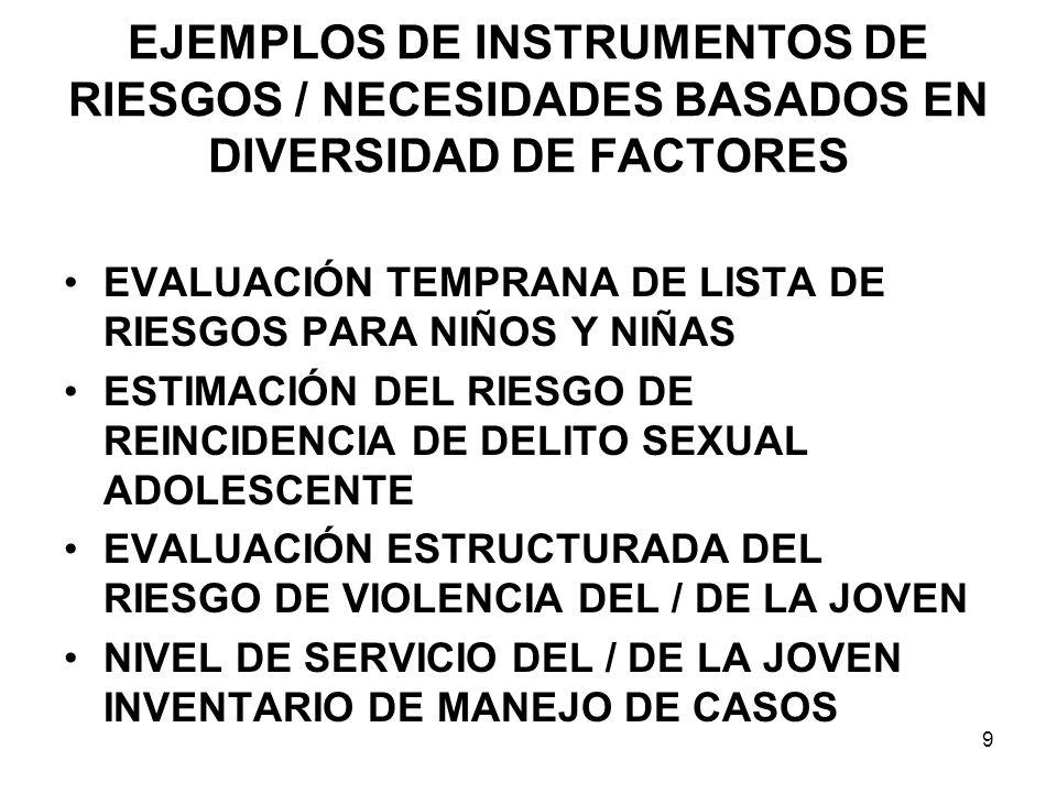 EJEMPLOS DE INSTRUMENTOS DE RIESGOS / NECESIDADES BASADOS EN DIVERSIDAD DE FACTORES EVALUACIÓN TEMPRANA DE LISTA DE RIESGOS PARA NIÑOS Y NIÑAS ESTIMACIÓN DEL RIESGO DE REINCIDENCIA DE DELITO SEXUAL ADOLESCENTE EVALUACIÓN ESTRUCTURADA DEL RIESGO DE VIOLENCIA DEL / DE LA JOVEN NIVEL DE SERVICIO DEL / DE LA JOVEN INVENTARIO DE MANEJO DE CASOS 9