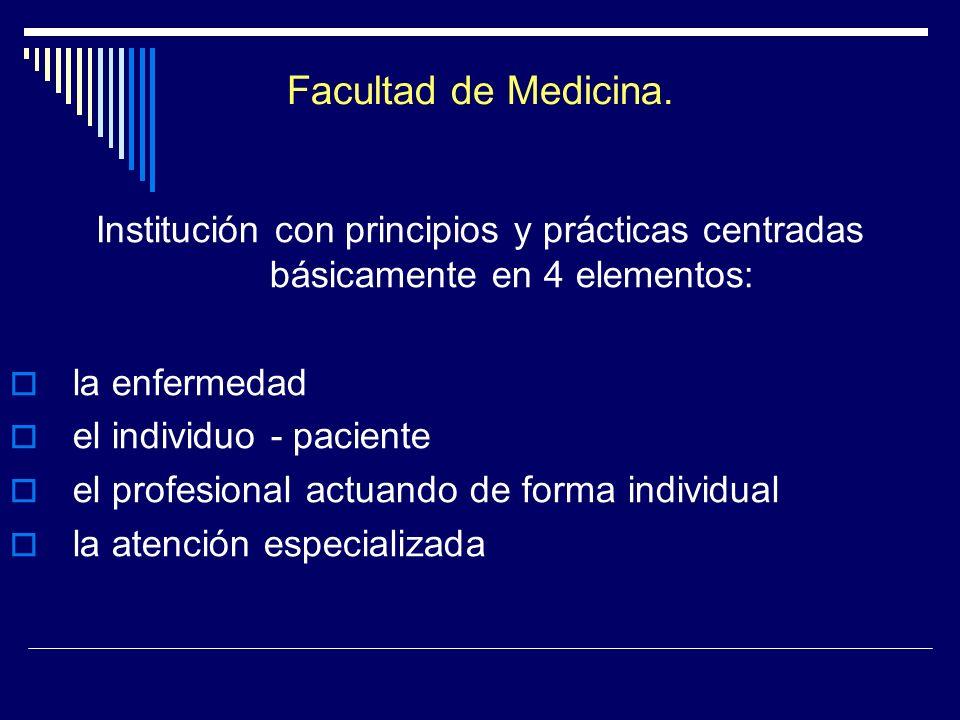 Facultad de Medicina. Institución con principios y prácticas centradas básicamente en 4 elementos: la enfermedad el individuo - paciente el profesiona