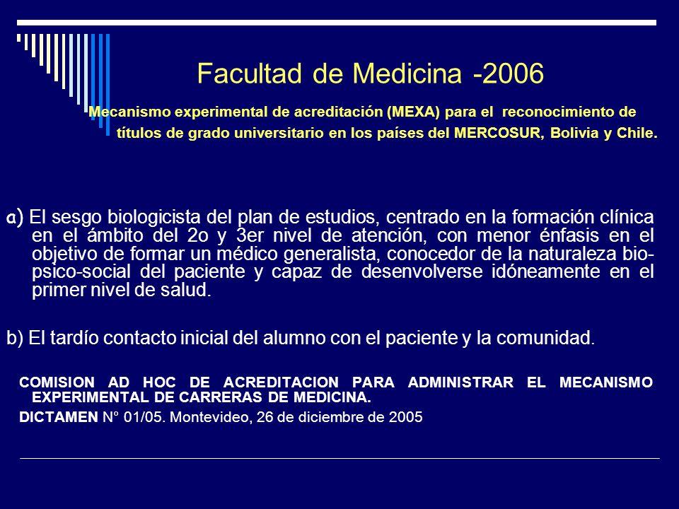 Facultad de Medicina -2006 Mecanismo experimental de acreditación (MEXA) para el reconocimiento de títulos de grado universitario en los países del ME
