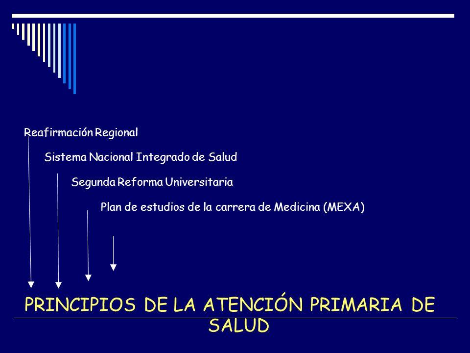 Reafirmación Regional Sistema Nacional Integrado de Salud Segunda Reforma Universitaria Plan de estudios de la carrera de Medicina (MEXA) PRINCIPIOS D