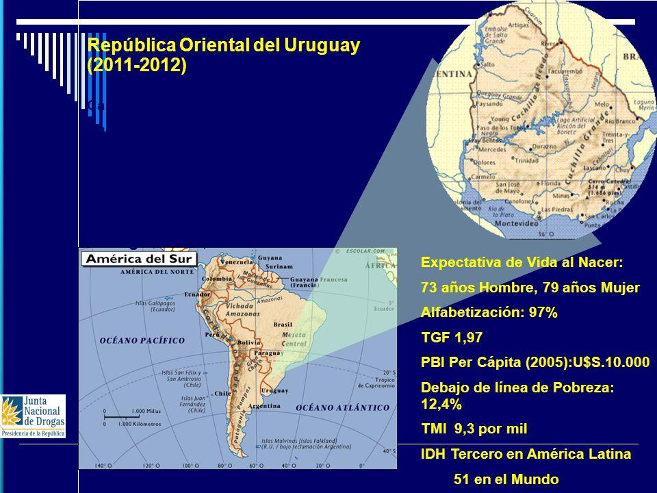 República Oriental del Uruguay (2011-2012) Capital: Montevideo Superficie: 176.222 km 2 Población: 3.360.105 Gobierno: República constitucional Densid