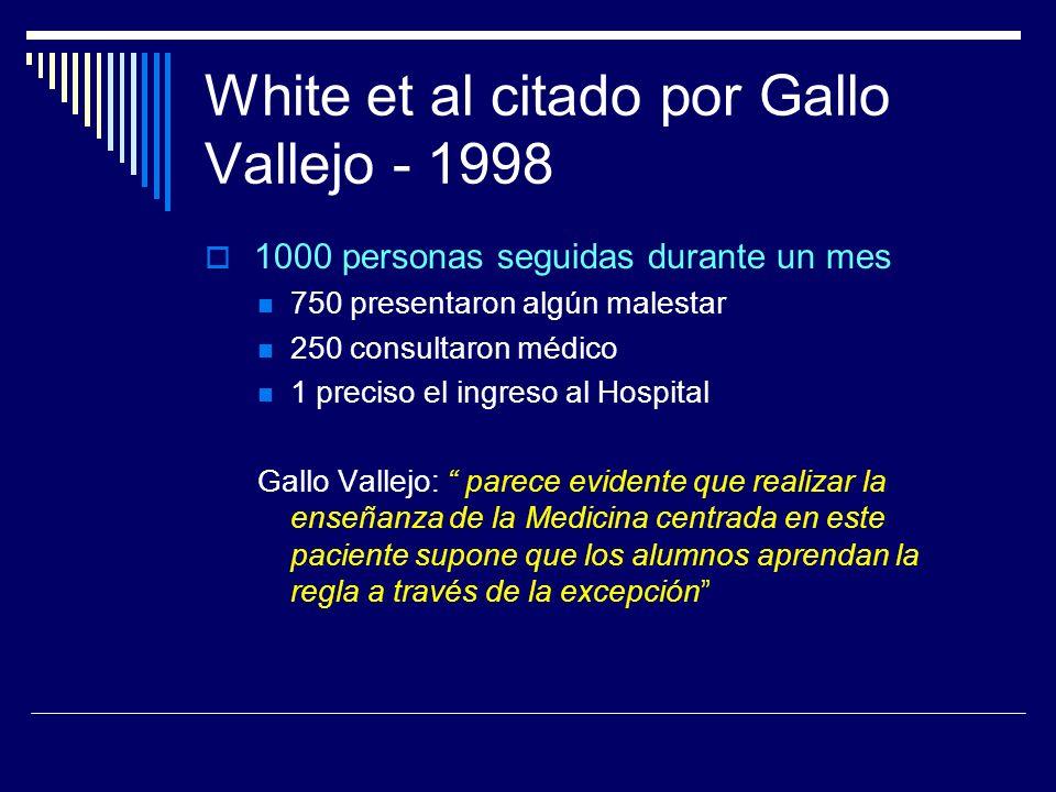 White et al citado por Gallo Vallejo - 1998 1000 personas seguidas durante un mes 750 presentaron algún malestar 250 consultaron médico 1 preciso el i