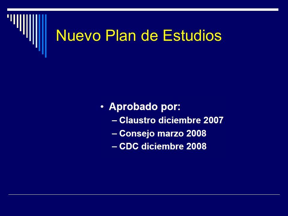 Características del nuevo plan de estudios de la carrera de medicina 2008: 1.