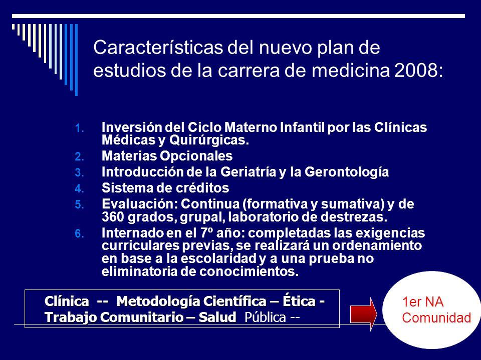 Características del nuevo plan de estudios de la carrera de medicina 2008: 1. Inversión del Ciclo Materno Infantil por las Clínicas Médicas y Quirúrgi