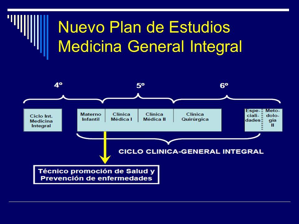 Nuevo Plan de Estudios Medicina General Integral