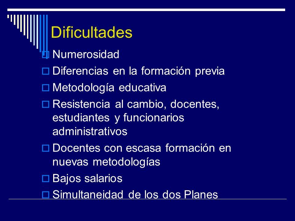 Ciclo Introductorio Se realiza el abordaje de problema de salud en la comunidad con la modalidad de trabajo grupal.