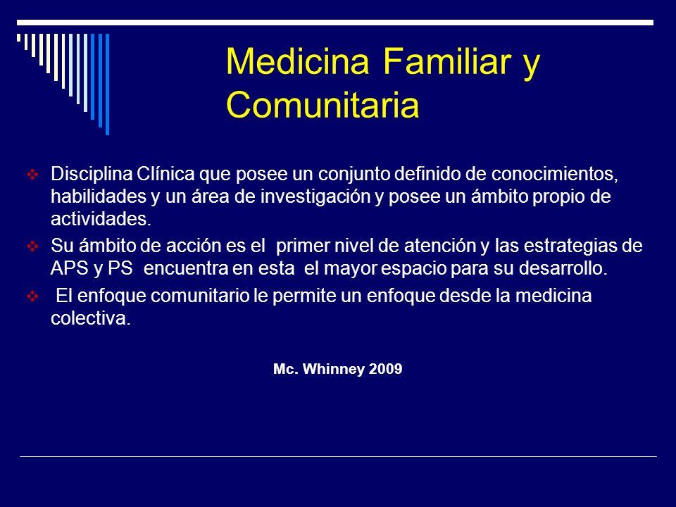 Medicina Familiar y Comunitaria Disciplina Clínica que posee un conjunto definido de conocimientos, habilidades y un área de investigación y posee un