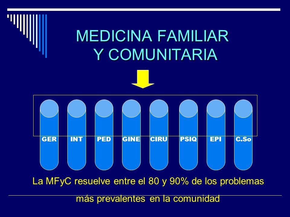 MEDICINA FAMILIAR Y COMUNITARIA MEDICINA FAMILIAR Y COMUNITARIA PEDINTGINECIRUPSIQEPI La MFyC resuelve entre el 80 y 90% de los problemas más prevalen