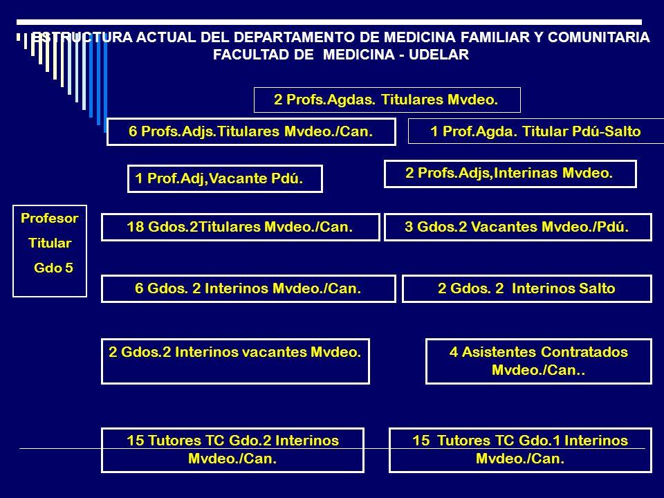 DEPARTAMENTO DE MEDICINA FAMILIAR Y COMUNITARIA UDAS Y SUS POLICLÍNICAS MONTEVIDEO SAINT BOIS Cto.
