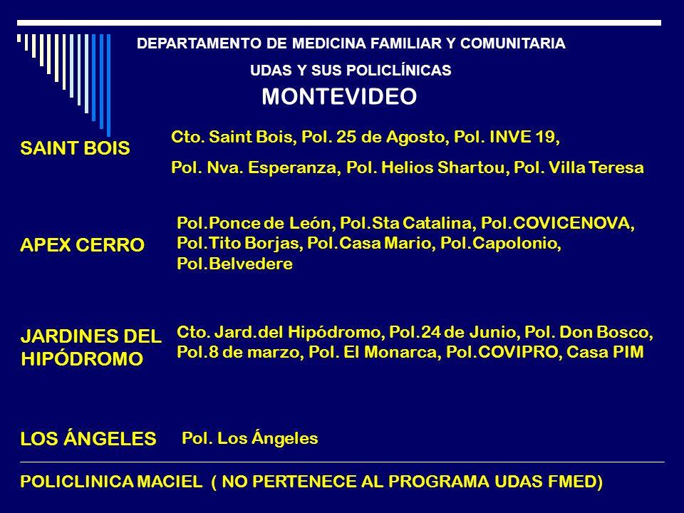 DEPARTAMENTO DE MEDICINA FAMILIAR Y COMUNITARIA UDAS Y SUS POLICLÍNICAS CANELONES OESTE SANTORAL Pol.