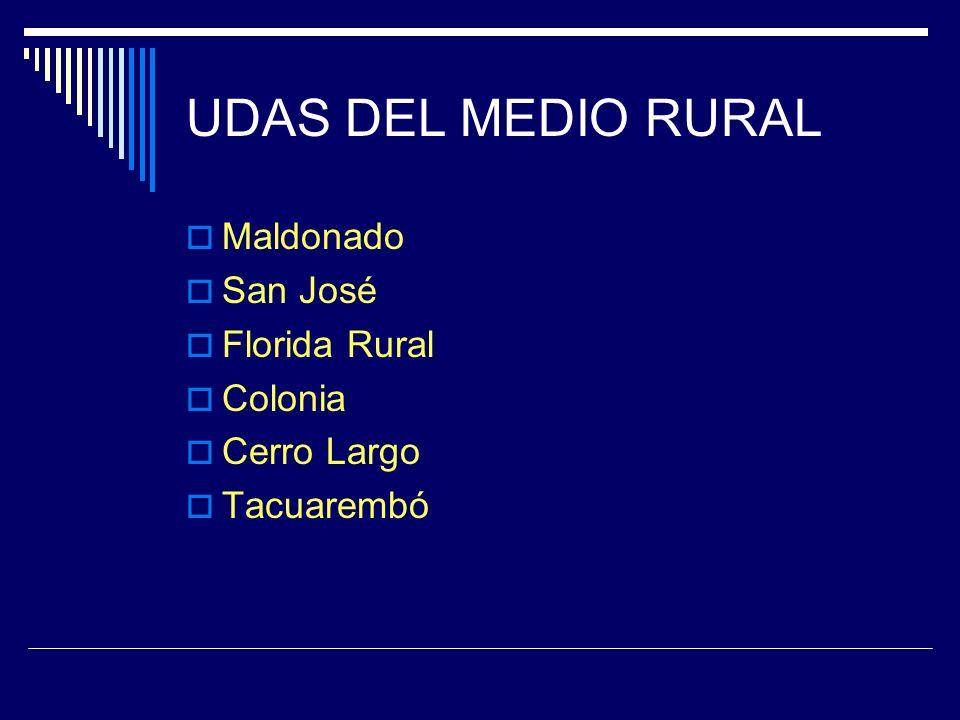 UDAS DEL MEDIO RURAL Maldonado San José Florida Rural Colonia Cerro Largo Tacuarembó