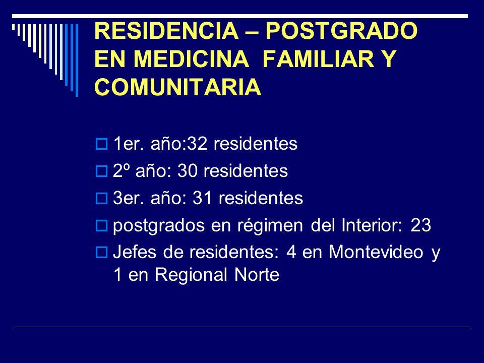 RESIDENCIA – POSTGRADO EN MEDICINA FAMILIAR Y COMUNITARIA 1er. año:32 residentes 2º año: 30 residentes 3er. año: 31 residentes postgrados en régimen d