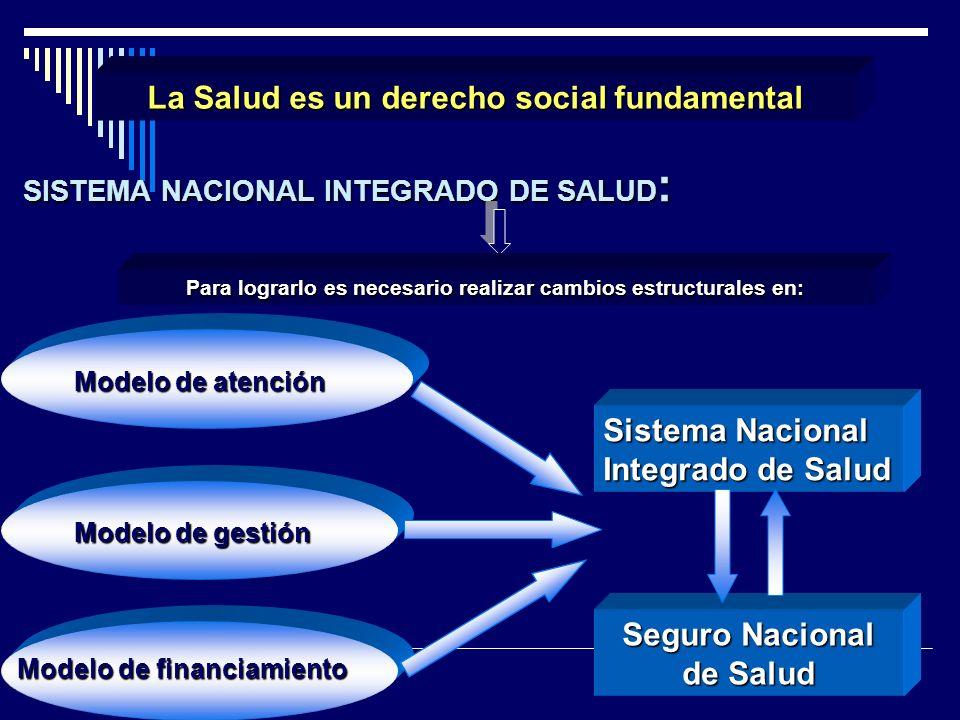 SISTEMA NACIONAL INTEGRADO DE SALUD : SISTEMA NACIONAL INTEGRADO DE SALUD : La Salud es un derecho social fundamental Para lograrlo es necesario reali