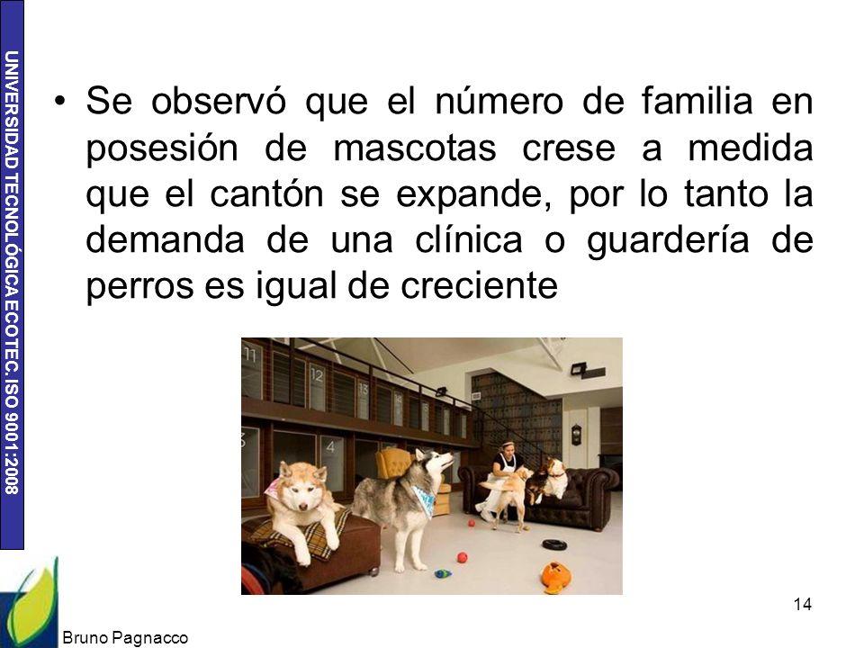 UNIVERSIDAD TECNOLÓGICA ECOTEC. ISO 9001:2008 Se observó que el número de familia en posesión de mascotas crese a medida que el cantón se expande, por