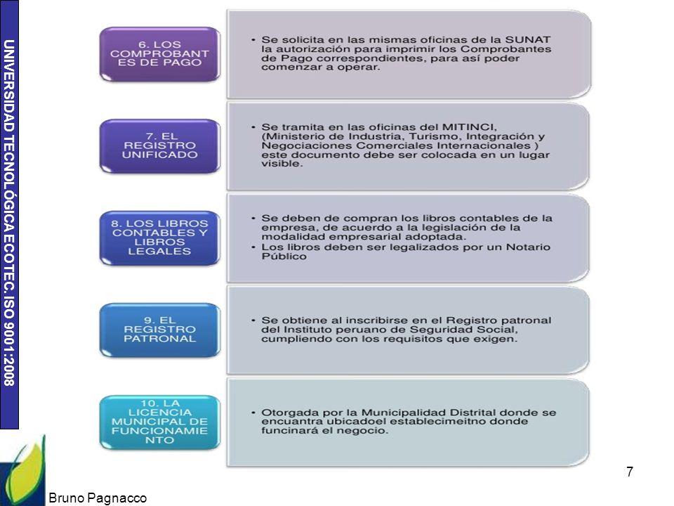 UNIVERSIDAD TECNOLÓGICA ECOTEC. ISO 9001:2008 Bruno Pagnacco 7