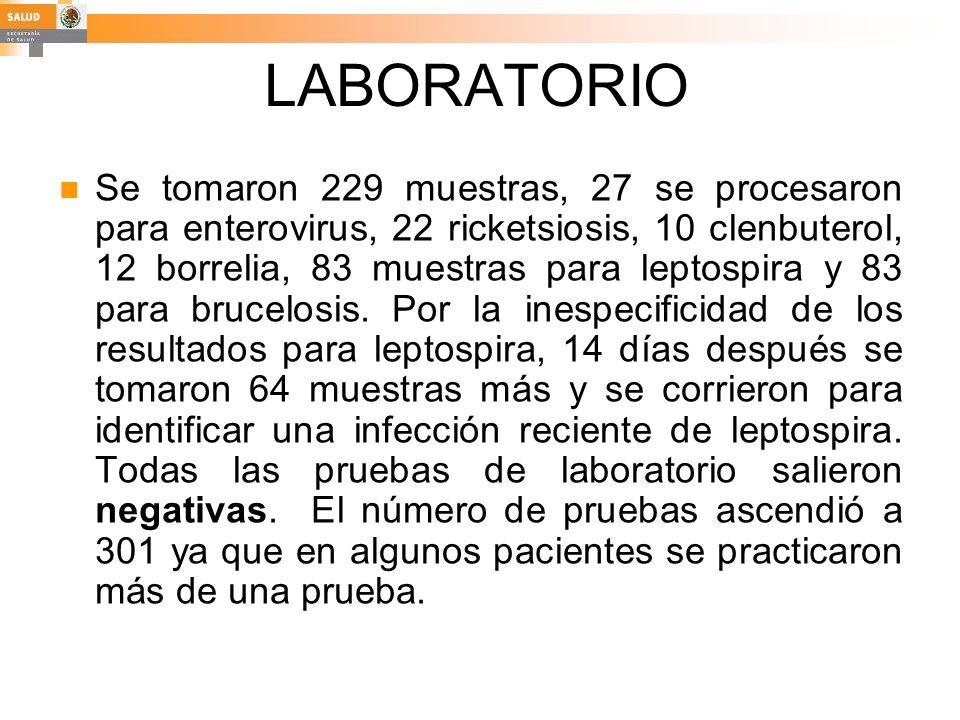 LABORATORIO Se tomaron 229 muestras, 27 se procesaron para enterovirus, 22 ricketsiosis, 10 clenbuterol, 12 borrelia, 83 muestras para leptospira y 83