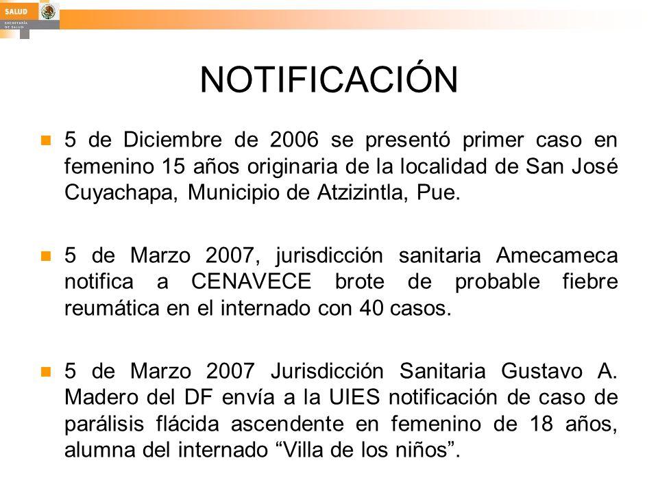 NOTIFICACIÓN 5 de Diciembre de 2006 se presentó primer caso en femenino 15 años originaria de la localidad de San José Cuyachapa, Municipio de Atzizin