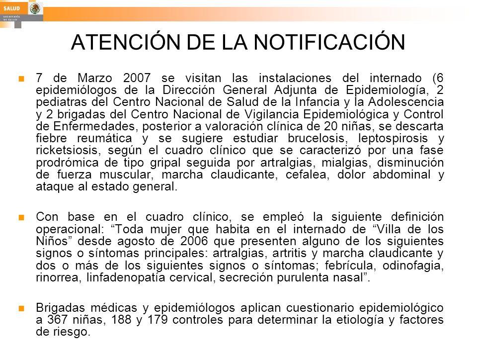 ATENCIÓN DE LA NOTIFICACIÓN 7 de Marzo 2007 se visitan las instalaciones del internado (6 epidemiólogos de la Dirección General Adjunta de Epidemiolog