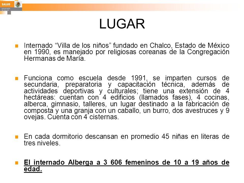 LUGAR Internado Villa de los niños fundado en Chalco, Estado de México en 1990, es manejado por religiosas coreanas de la Congregación Hermanas de Mar