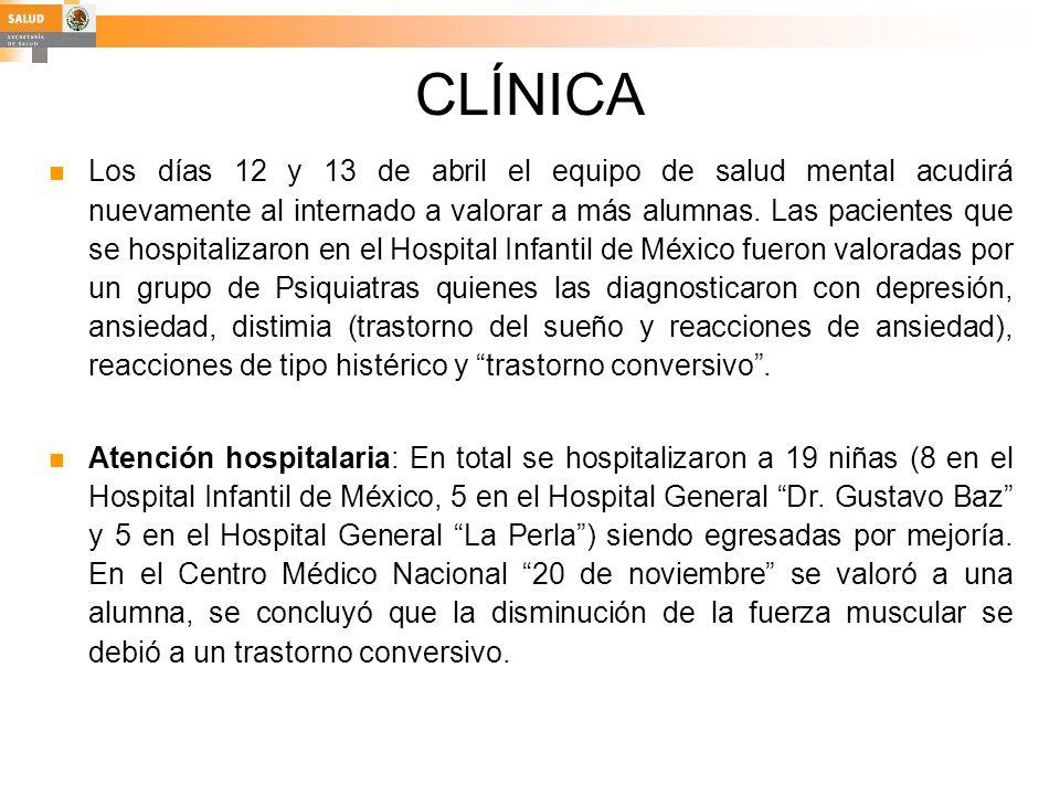 CLÍNICA Los días 12 y 13 de abril el equipo de salud mental acudirá nuevamente al internado a valorar a más alumnas. Las pacientes que se hospitalizar