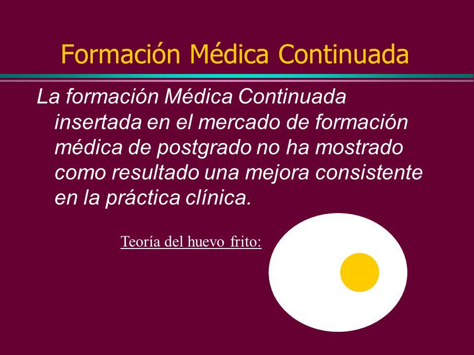 Formación Médica Continuada Por tanto, no es casualidad que la FMC esté floreciendo constantemente. l Una gran necesidad… (y un gran negocio!) l Gener