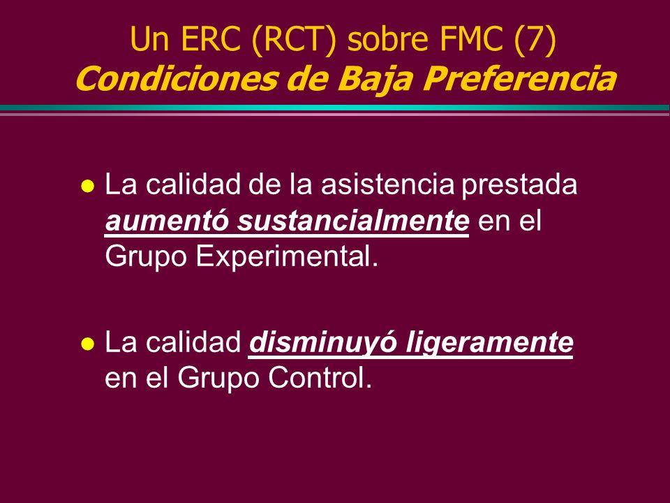 Un ERC (RCT) sobre FMC (6) Condiciones de Alta Preferencia Conclusión 1: ¡Si usted quiere FMC, usted no la necesita !