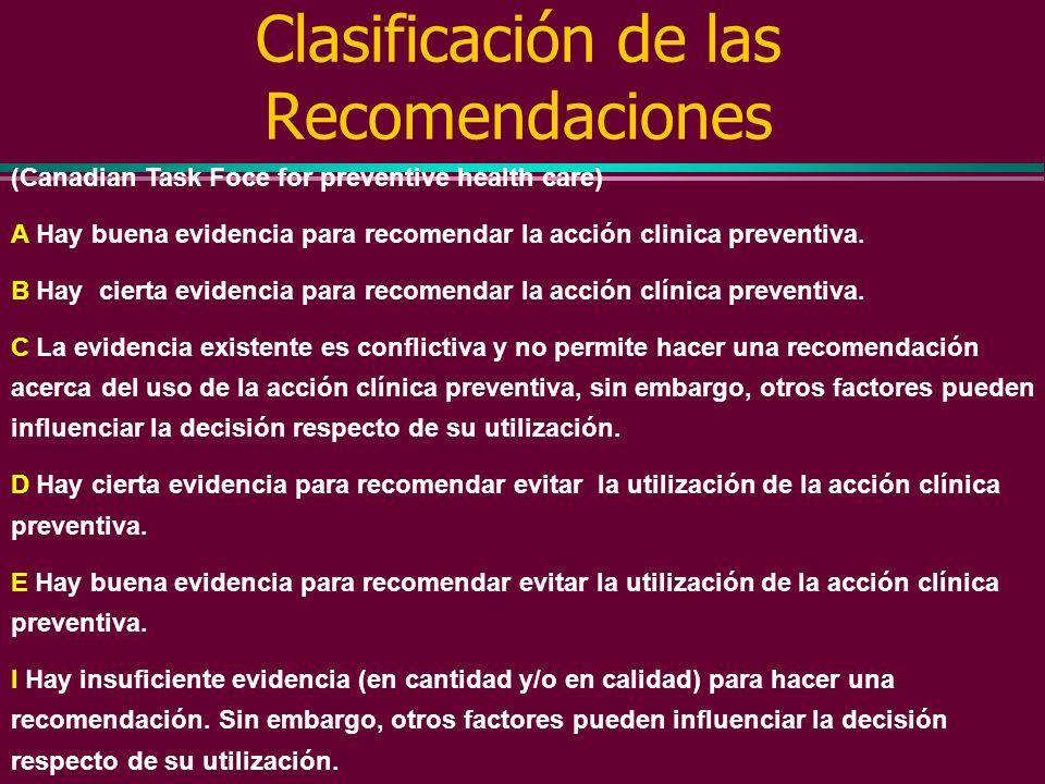 Niveles de Evidencia I. Revisión sistemática II. Ensayo randomizado controlado con resultados definitivos III. Estudios de cohorte IV. Estudios de cas