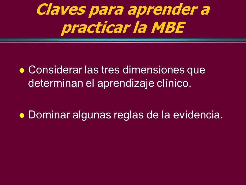 Medicina Basada en la Evidencia La Práctica (3) 4 Aplicar los resultados de la evaluación crítica (critical appraisal) a la práctica clínica. 5 Evalua