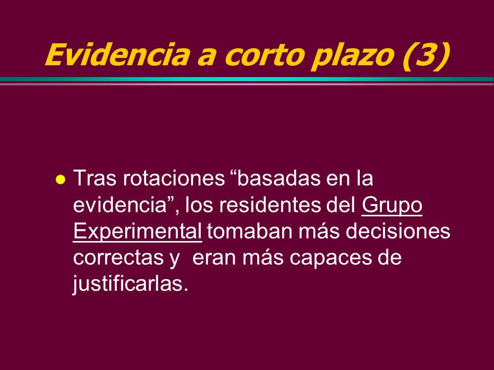 Evidencia a corto plazo (2) Antes y después del experimento, ambos grupos recibieron casos clínicos: 1 describiendo el problema clínico del paciente;