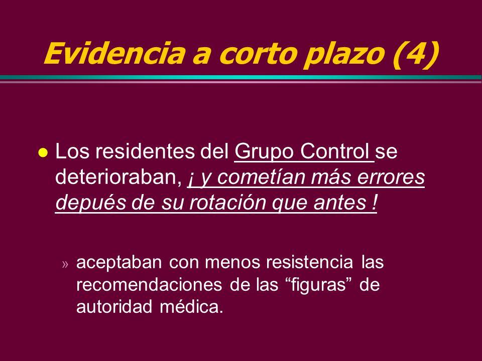Evidencia a corto plazo (3) l Tras rotaciones basadas en la evidencia, los residentes del Grupo Experimental tomaban más decisiones correctas y eran m