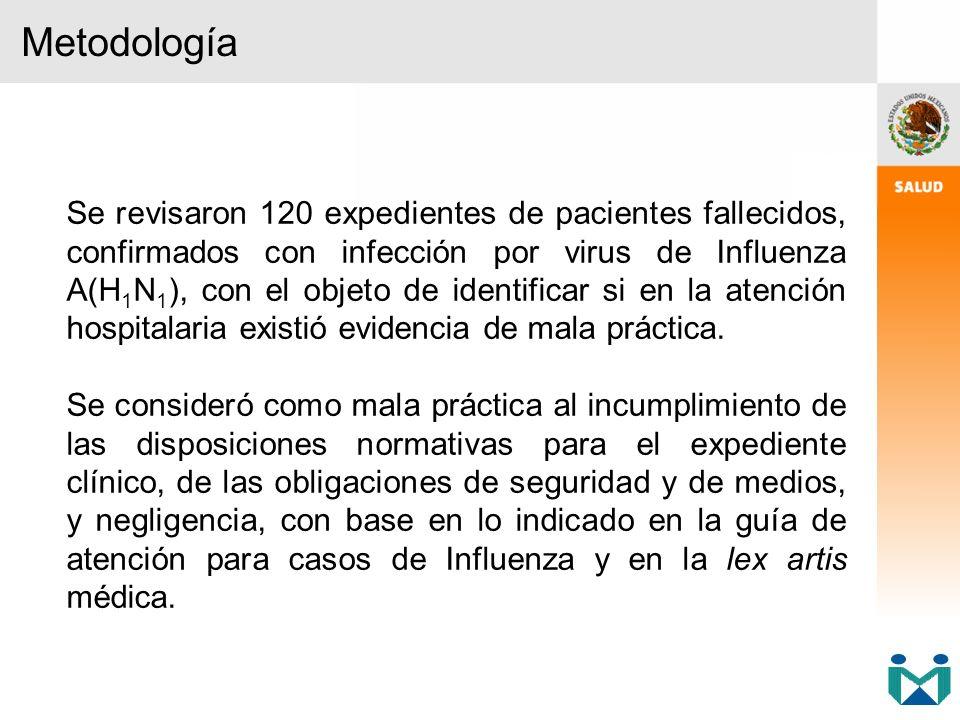 Se revisaron 120 expedientes de pacientes fallecidos, confirmados con infección por virus de Influenza A(H 1 N 1 ), con el objeto de identificar si en