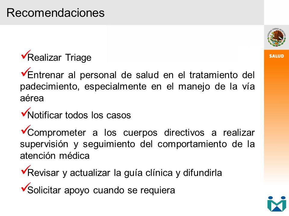 Recomendaciones Realizar Triage Entrenar al personal de salud en el tratamiento del padecimiento, especialmente en el manejo de la vía aérea Notificar