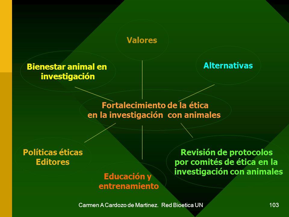 Carmen A Cardozo de Martinez. Red Bioetica UN 103 Fortalecimiento de la ética en la investigación con animales Valores Alternativas Revisión de protoc