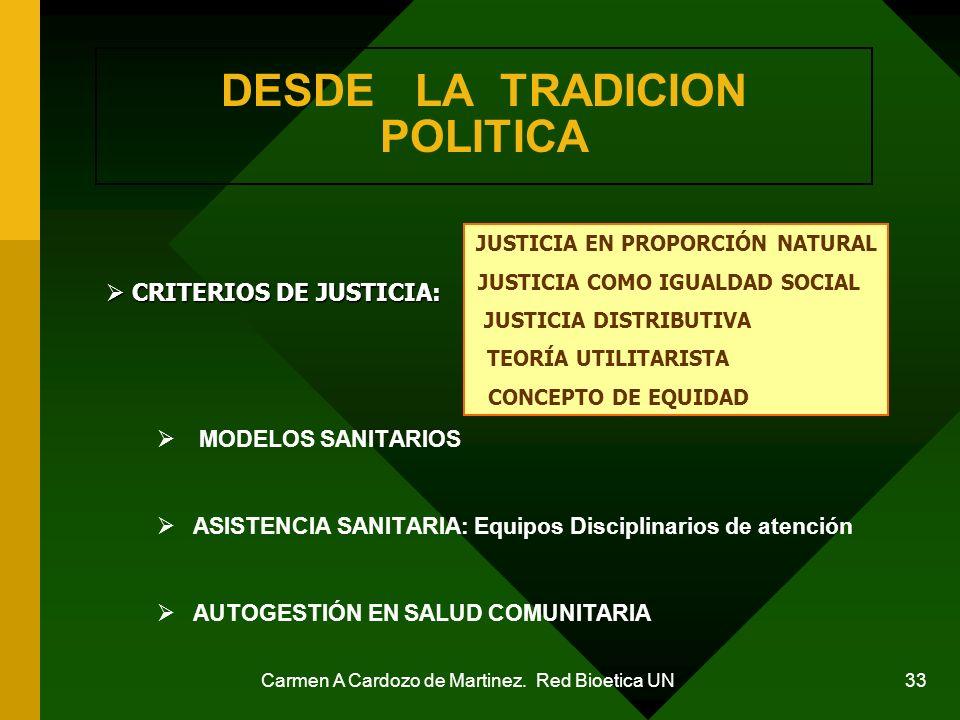 Carmen A Cardozo de Martinez. Red Bioetica UN 33 DESDE LA TRADICION POLITICA MODELOS SANITARIOS ASISTENCIA SANITARIA: Equipos Disciplinarios de atenci