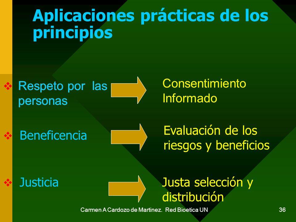 Carmen A Cardozo de Martinez. Red Bioetica UN 36 Aplicaciones prácticas de los principios Respeto por las personas Consentimiento Informado Beneficenc