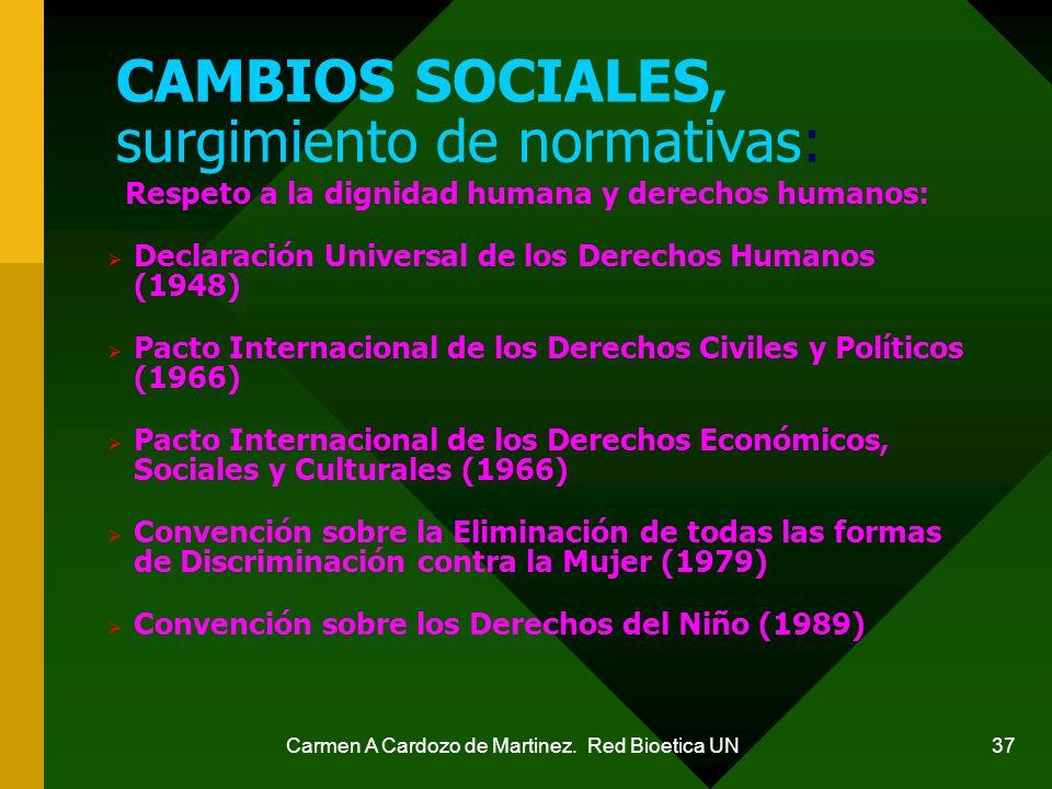 Carmen A Cardozo de Martinez. Red Bioetica UN 37 CAMBIOS SOCIALES, surgimiento de normativas: Respeto a la dignidad humana y derechos humanos: Declara