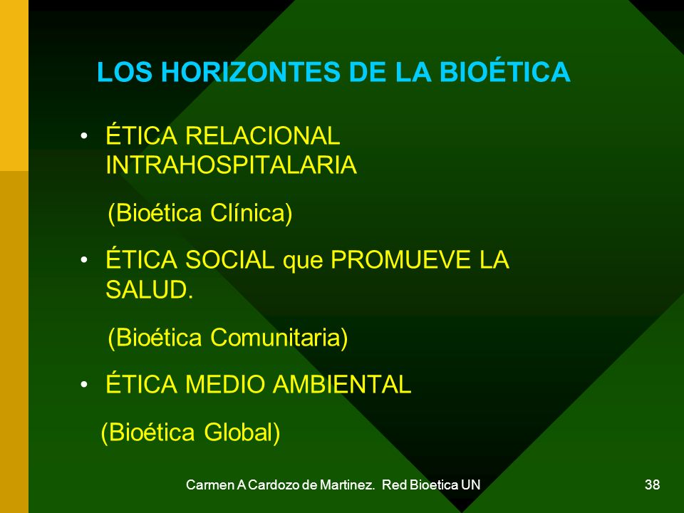 Carmen A Cardozo de Martinez. Red Bioetica UN 38 LOS HORIZONTES DE LA BIOÉTICA ÉTICA RELACIONAL INTRAHOSPITALARIA (Bioética Clínica) ÉTICA SOCIAL que