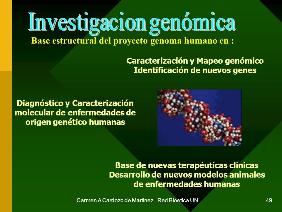 Carmen A Cardozo de Martinez. Red Bioetica UN 49 Base estructural del proyecto genoma humano en : Caracterización y Mapeo genómico Identificación de n